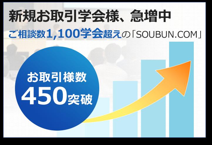 新規お取引学会様、急増中 取引学会数400超えの「SOUBUN.COM」 アカウント数450突破